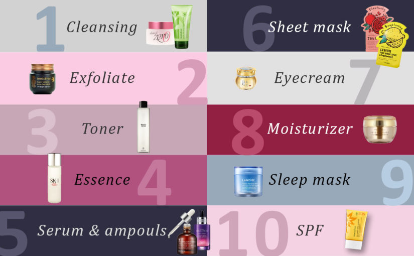 10 step skin care routine from Korea. K-beauty Europe.