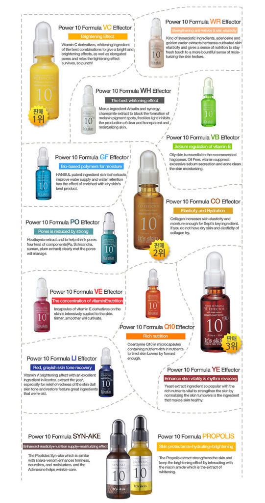 It's Skin Power 10 Effector Serum from Korea Korean Skin Care K-beauty Blog Europe